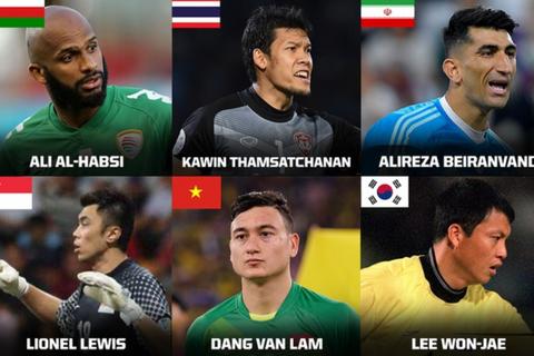 Văn Lâm lọt top thủ môn được yêu thích nhất châu Á