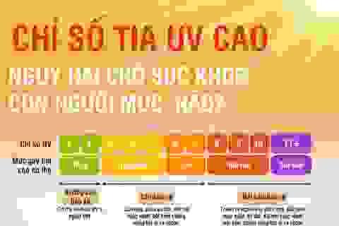 Nắng nóng gay gắt, chỉ số tia UV ở mức nào thì nguy hại cho sức khoẻ?