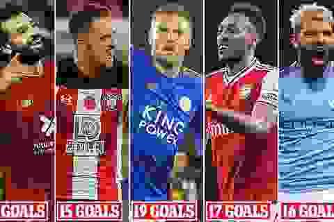 Cuộc đua Vua phá lưới Premier League: Căng hơn dây đàn
