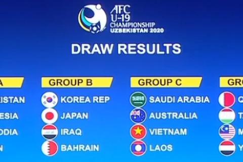 U19 Việt Nam cùng bảng với Australia, Saudi Arabia ở giải U19 châu Á