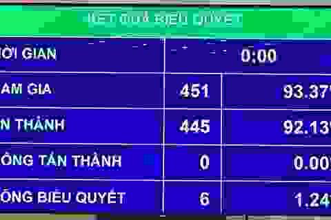 Quốc hội thống nhất thực hiện mô hình chính quyền một cấp tại Đà Nẵng