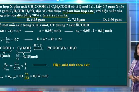 Ôn tập môn Hóa tốt nghiệp THPT: Bài toán chuyển hóa thực tế trong hóa học