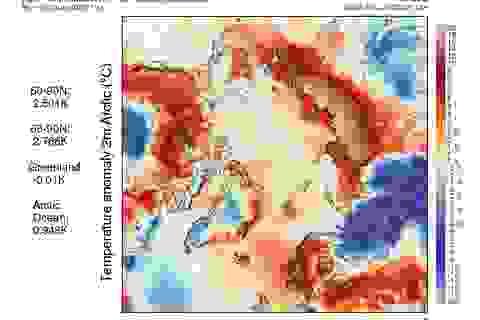 Bắc Cực nóng nhất từ trước đến nay, sớm hơn 80 năm so với dự đoán