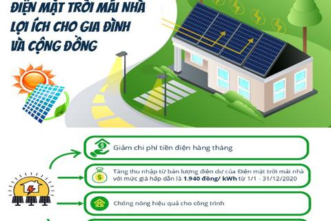 """Người dân có thể """"bán điện"""" lại cho """"Nhà đèn"""" từ hệ thống điện mặt trời mái nhà"""