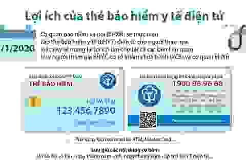 Đã hoàn thiện cơ sở dữ liệu để cấp thẻ BHYT điện tử