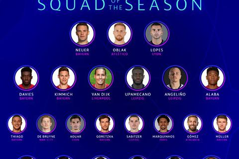 UEFA chọn đội hình hay nhất Champions League: Có Messi, không C.Ronaldo