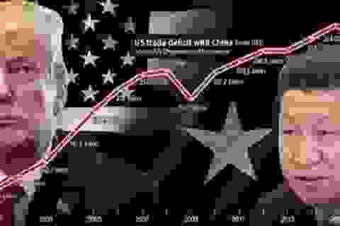 Năm 2032, Trung Quốc sẽ vượt Mỹ, trở thành nền kinh tế số 1 thế giới?