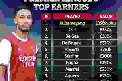 10 cầu thủ lương cao nhất Premier League: Bất ngờ lớn với Arsenal!