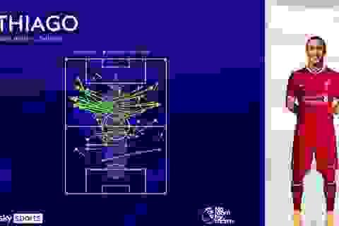 """Thiago Alcantara hứa hẹn sẽ là """"ông chủ"""" mới của Liverpool"""