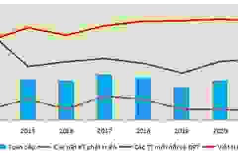 Tăng trưởng 5 năm đạt 5,8%, Việt Nam thuộc top đầu thế giới!