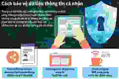 Xây dựng quy định bảo vệ dữ liệu cá nhân