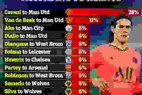 """Hai """"bom tấn"""" của Man Utd là những hợp đồng tệ nhất mùa hè 2020"""