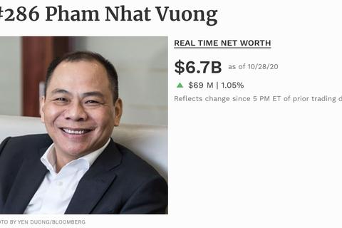 Tài sản chứng khoán của ông Phạm Nhật Vượng vượt ngưỡng 200.000 tỷ đồng