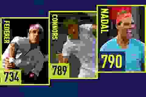 Nadal phá kỷ lục tồn tại 32 năm trên bảng xếp hạng ATP