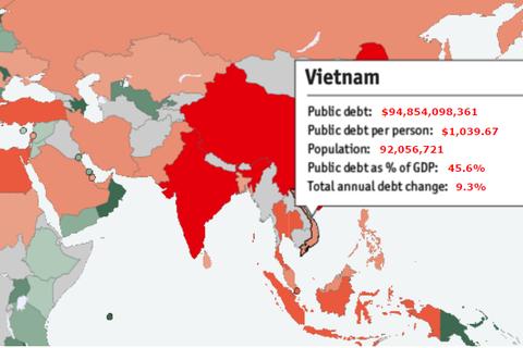 Chính phủ báo cáo Quốc hội: Nợ công có thể vượt trần cuối năm nay