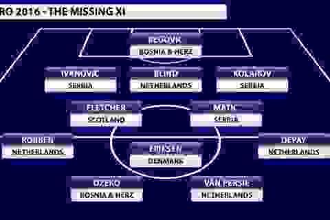 """Đội hình """"khủng"""" lỡ hẹn với Euro 2016"""