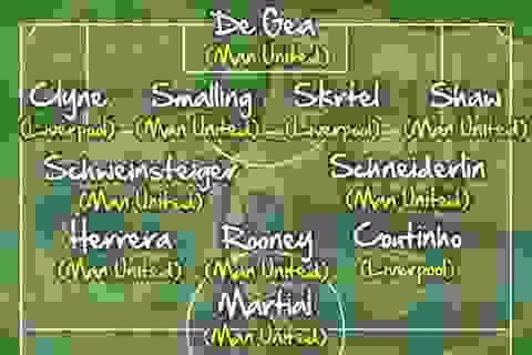 Đội hình kết hợp Liverpool và MU: MU 8, Liverpool 3