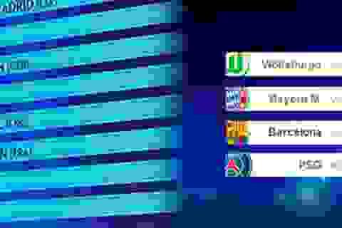 Rộ tin lễ bốc thăm tứ kết Champions League bị dàn xếp