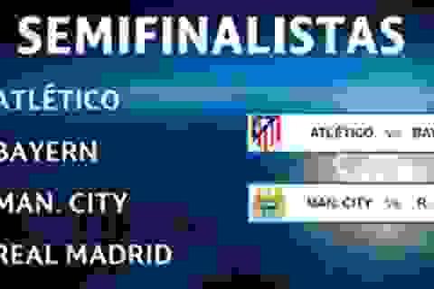 Sự trùng hợp khó tin ở kết quả bốc thăm bán kết Champions League