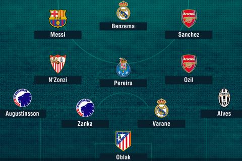Đội hình tiêu biểu vòng bảng Champions League: Không có C.Ronaldo