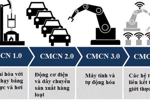 Việt Nam nguy cơ mất lợi thế lao động giá rẻ trong nay mai