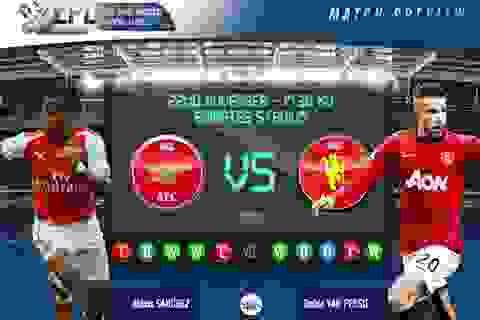 Arsenal - Man United: Kinh điển của xứ sương mù