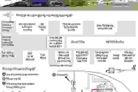 [Infographics] Tái hiện phút cuối định mệnh của chuyến bay 4U 9525