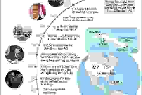 [Infographics] Mối quan hệ đầy căng thẳng giữa Mỹ và Cuba