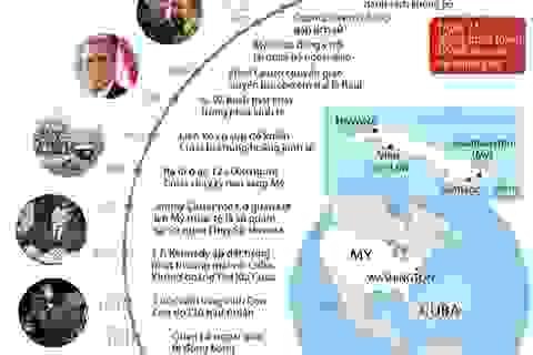 [Infographics] Mỹ và Cuba tuyên bố nối lại quan hệ ngoại giao