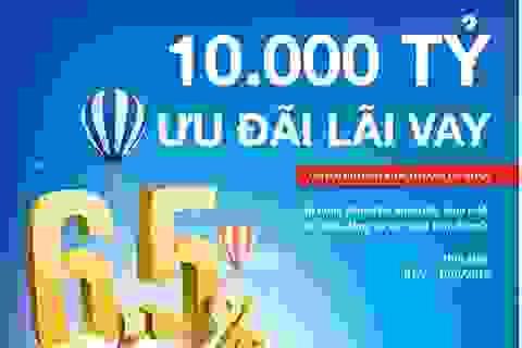 """VietinBank tung gói """"10.000 tỷ đồng ưu đãi lãi vay"""" từ 6,5%/năm"""