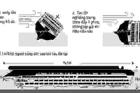 [Inforgraphics] Thảm kịch chìm tàu tồi tệ nhất trong gần 70 năm ở Trung Quốc