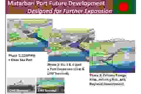 Đánh bại Trung Quốc, Nhật xây cảng nước sâu ở Bangladesh