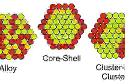 Phát triển kỹ thuật chế tạo hợp kim nano mới