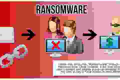 Mã độc tấn công máy tính thuộc Bộ Tư pháp nguy hiểm thế nào?
