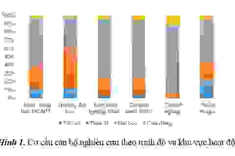 Việt Nam có trên 12.000 tiến sĩ tham gia nghiên cứu khoa học