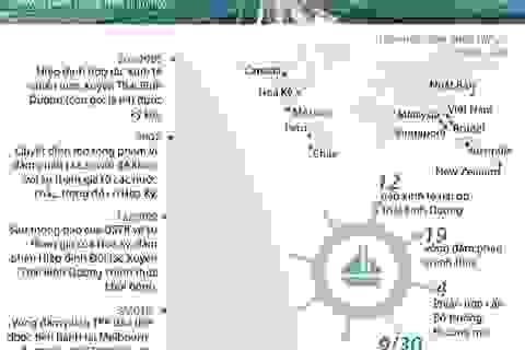 [Infographics] Các dấu mốc quan trọng trong đàm phán TPP