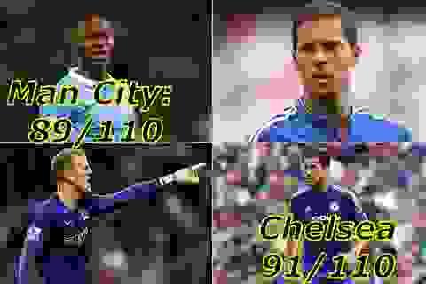 Đại chiến Man City – Chelsea: Tương quan lực lượng