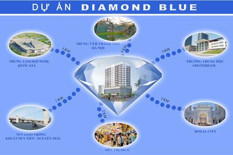 Diamond Blue tặng gói nội thất 70 triệu đồng.