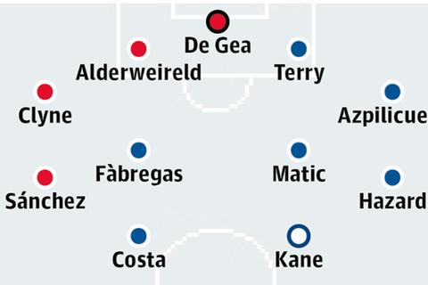 Đội hình xuất sắc nhất Premier League: Chelsea áp đảo
