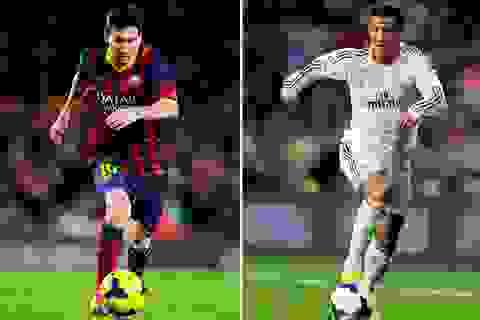 Danh sách các chân sút vĩ đại: Messi kém C.Ronaldo 4 bậc