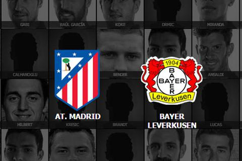 Atletico - Leverkusen: Simeone và mối lo hàng công