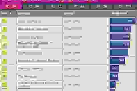 100 trường đại học tốt nhất thế giới