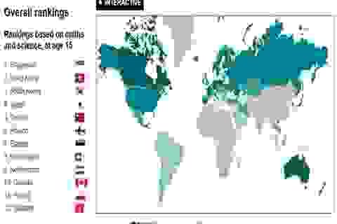 Việt Nam đứng thứ 12 thế giới về chất lượng giáo dục Toán và Khoa học