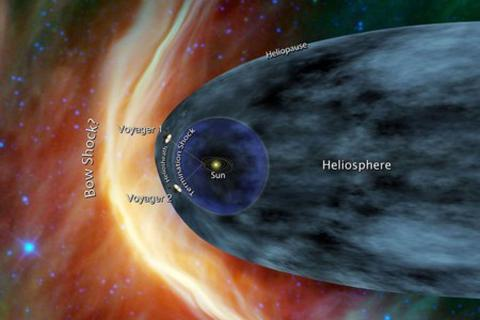 Phi thuyền thám hiểm đầu tiên của thế giới ra ngoài hệ mặt trời