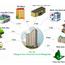 Có gì HOT tại dự án chung cư TECCO đáng sống nhất Lào Cai sắp bàn giao?