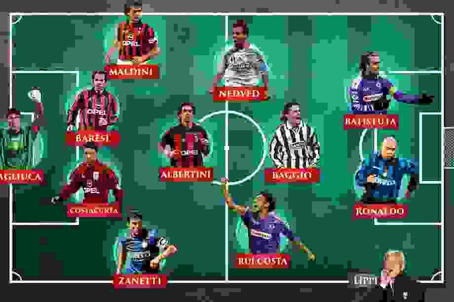 Đội hình huyền thoại khuynh đảo Serie A ở thập niên 90
