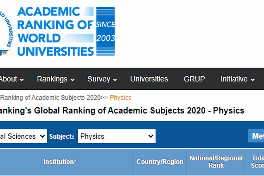 Lĩnh vực vật lý của ĐH Quốc gia HN lọt top 401 – 500 bảng xếp hạng thế giới